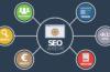 Services de rédaction d'articles sponsorisés